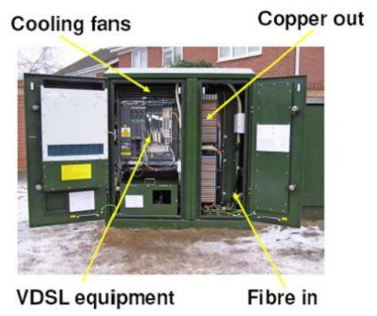 Business Internet - showing a Fibre FTTC broadband green cabinet